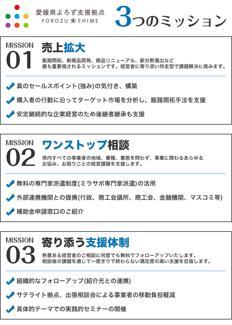 愛媛県よろず支援拠点 3つのミッション